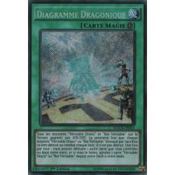 Yugioh - Diagramme Dragonique  (STR) [MACR]