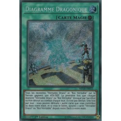 Yugioh - Diagramme Dragonique (STR) [MP18]