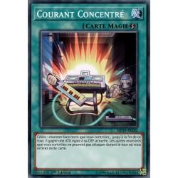 Yugioh - Courant Concentré (C) [MP19]